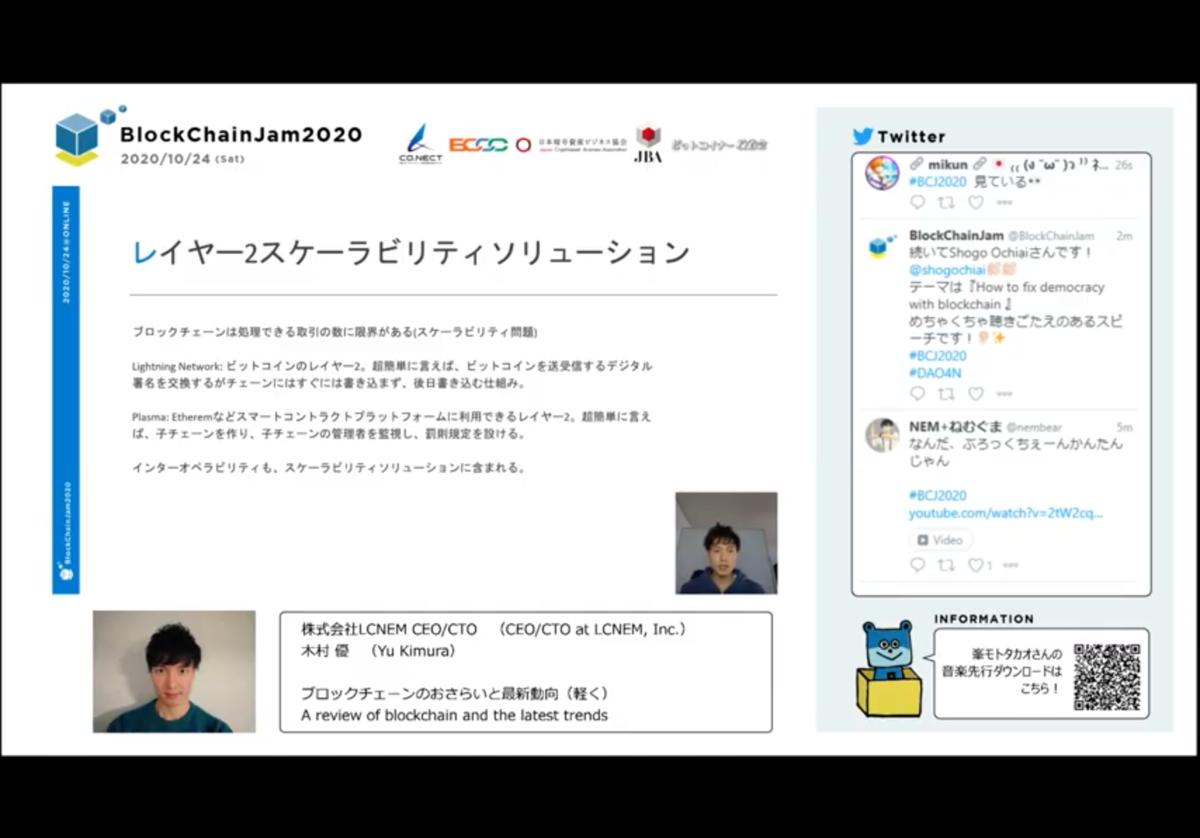f:id:niwatako:20201024113343p:plain