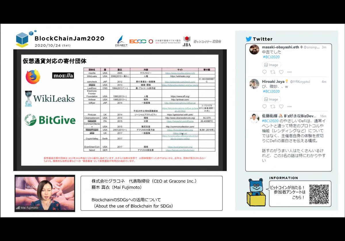 f:id:niwatako:20201025232518p:plain