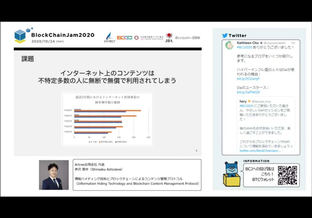 f:id:niwatako:20201027173836p:plain