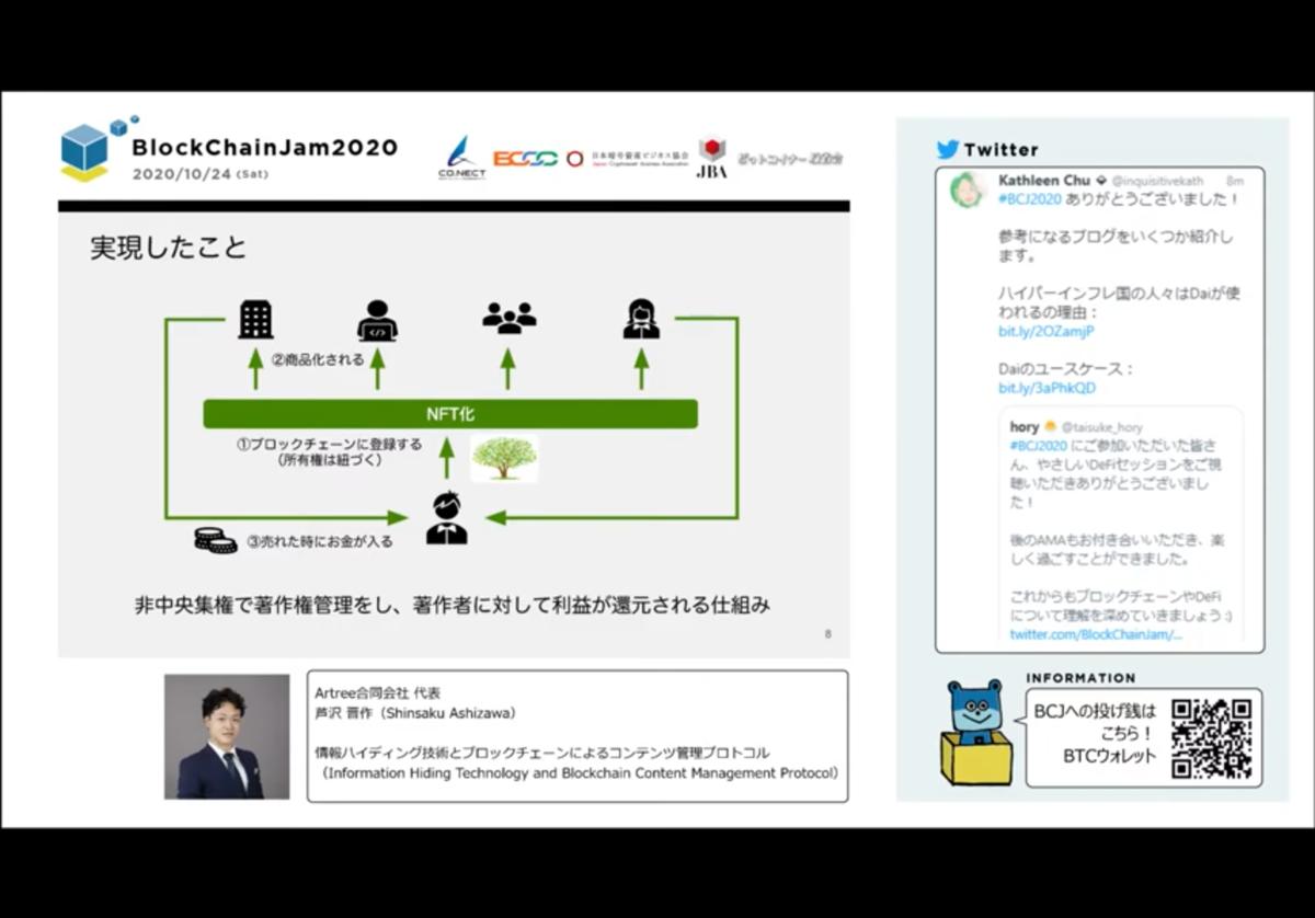 f:id:niwatako:20201027174314p:plain