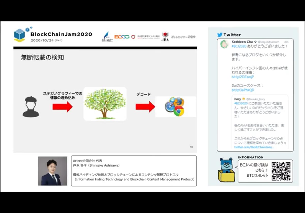 f:id:niwatako:20201027174457p:plain