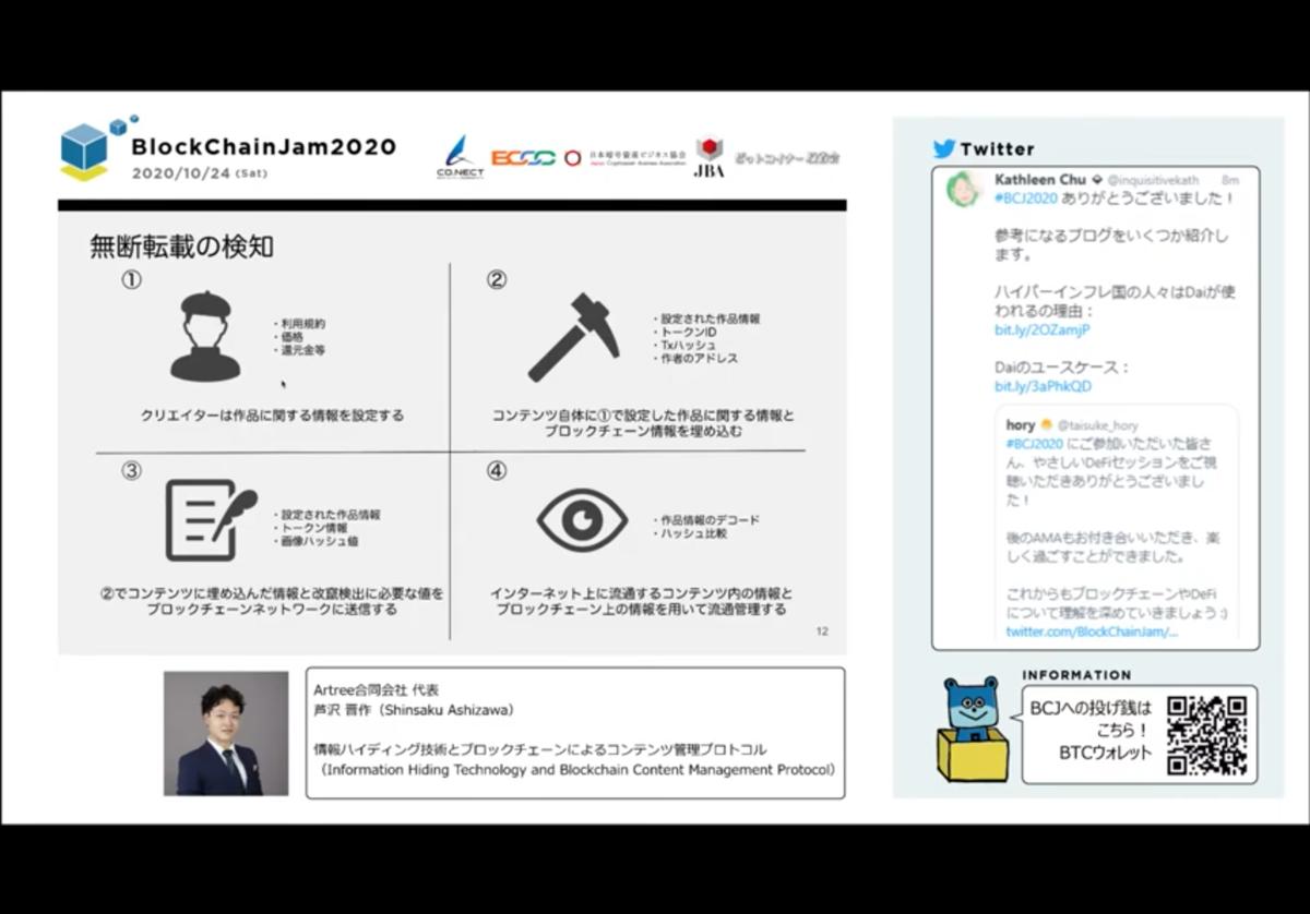 f:id:niwatako:20201027174713p:plain