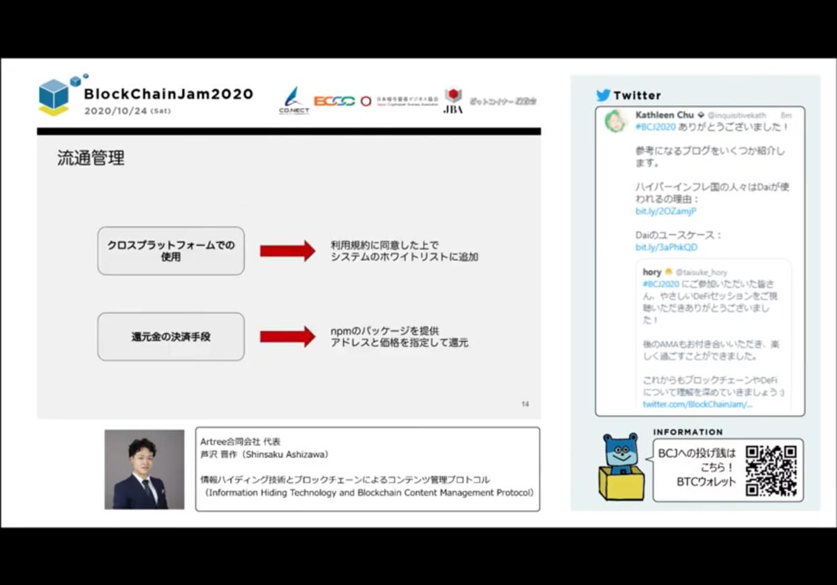 f:id:niwatako:20201027175137p:plain