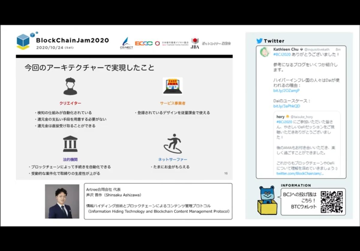 f:id:niwatako:20201027175501p:plain