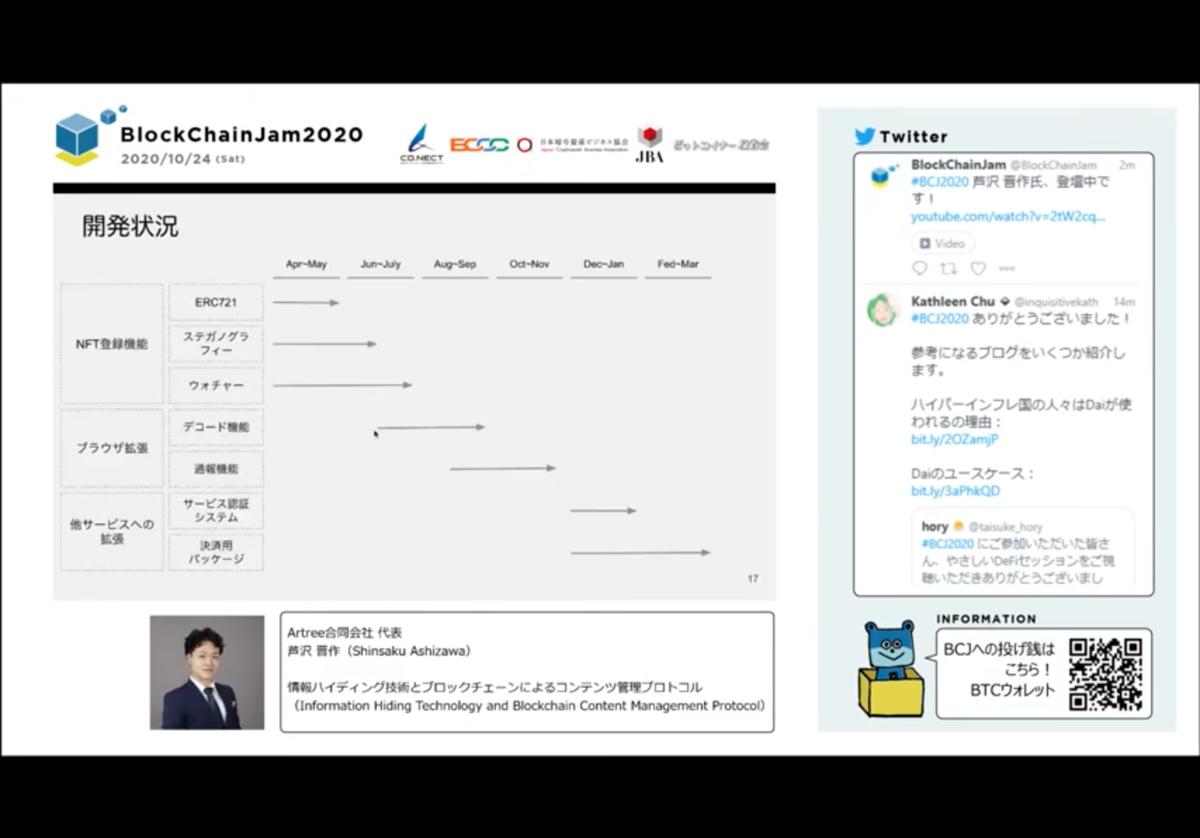 f:id:niwatako:20201027175638p:plain