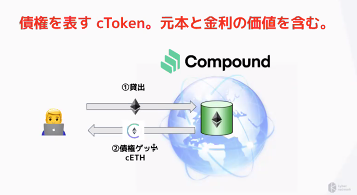 f:id:niwatako:20201028203628p:plain