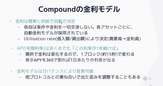 f:id:niwatako:20201028203729p:plain