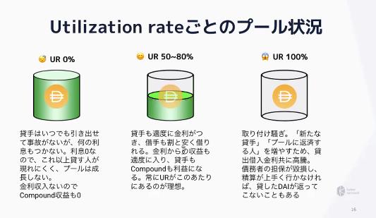 f:id:niwatako:20201028204338p:plain