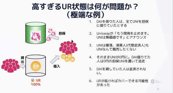 f:id:niwatako:20201028205302p:plain