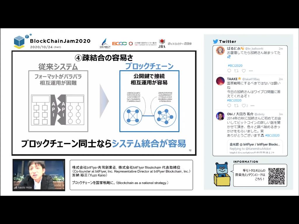 f:id:niwatako:20201123130138p:plain