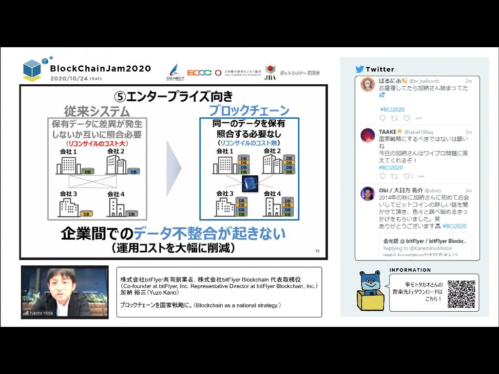 f:id:niwatako:20201123130153p:plain