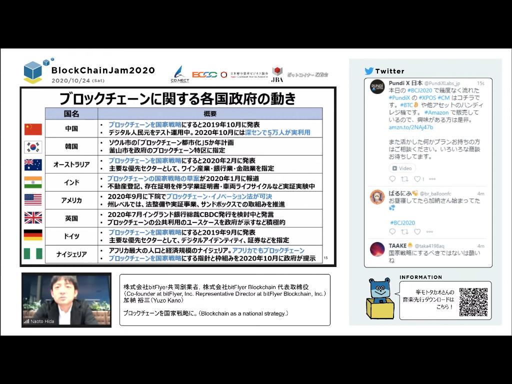f:id:niwatako:20201123130308p:plain