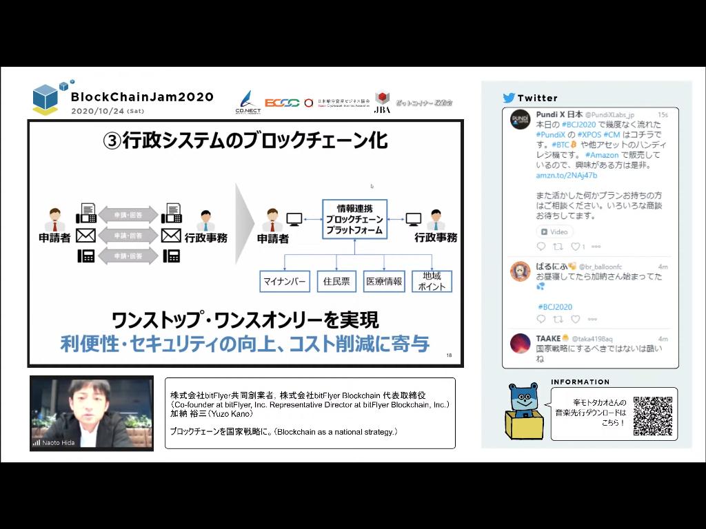 f:id:niwatako:20201123130945p:plain