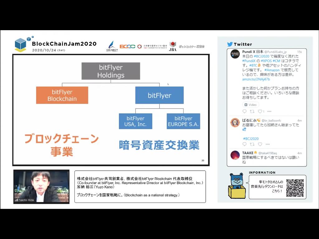 f:id:niwatako:20201123131134p:plain