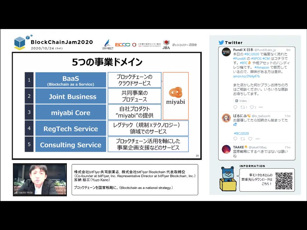 f:id:niwatako:20201123131650p:plain