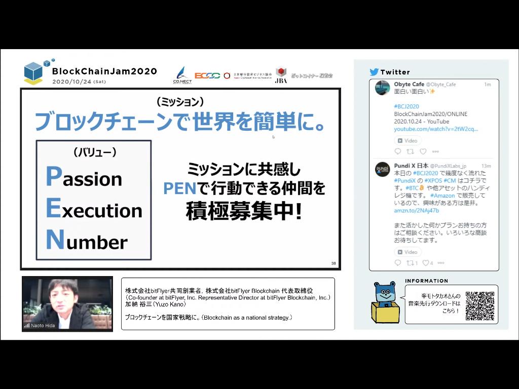 f:id:niwatako:20201123133032p:plain