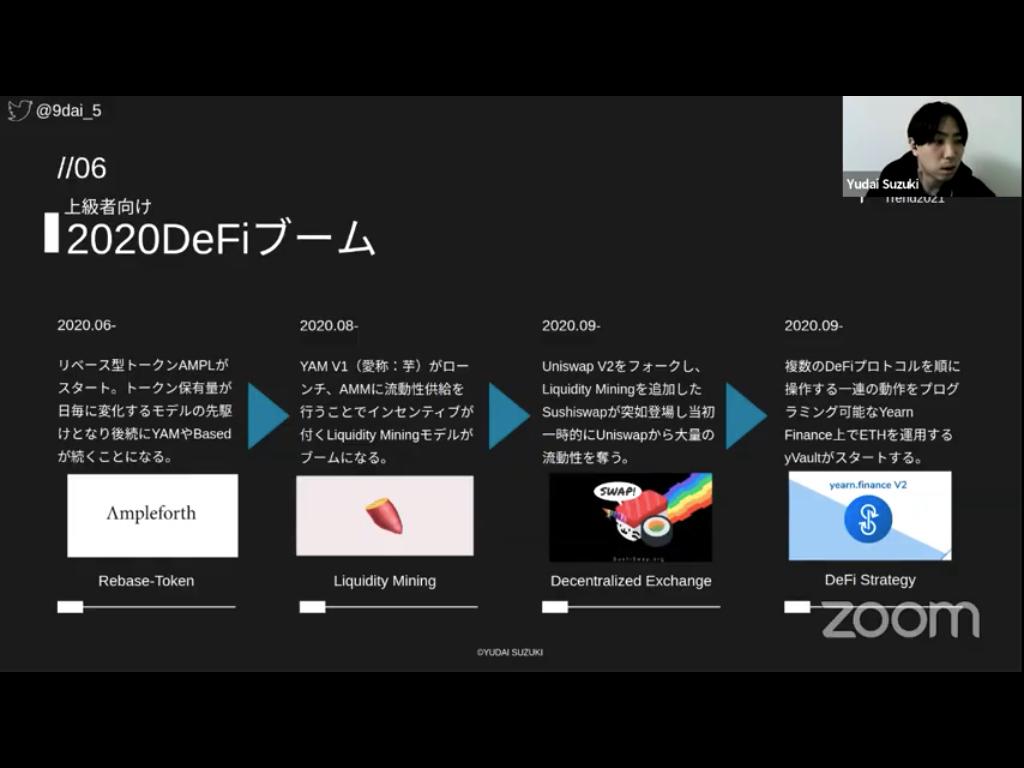 f:id:niwatako:20201211203345p:plain