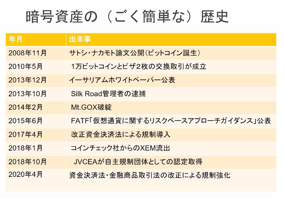 f:id:niwatako:20210225150807p:plain