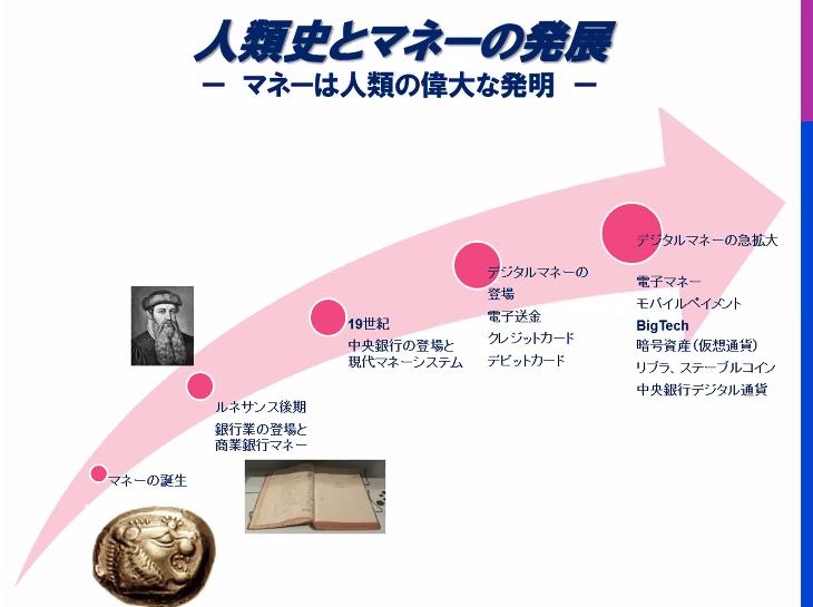 f:id:niwatako:20210430170445p:plain