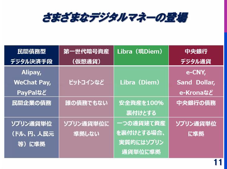 f:id:niwatako:20210430171115p:plain