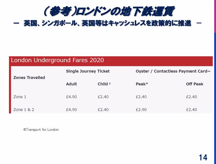 f:id:niwatako:20210430171444p:plain