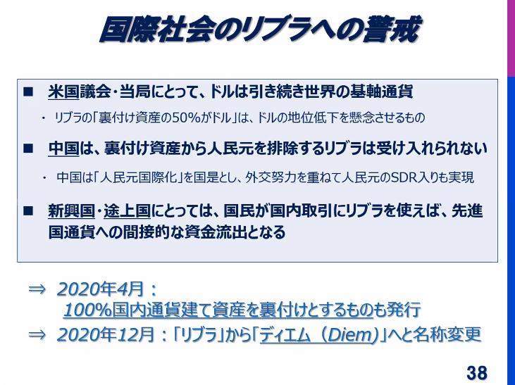 f:id:niwatako:20210430172802p:plain