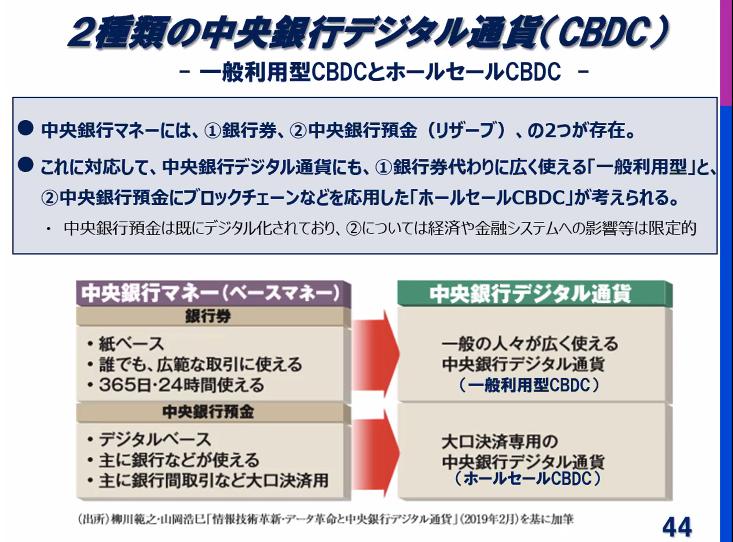 f:id:niwatako:20210430173006p:plain
