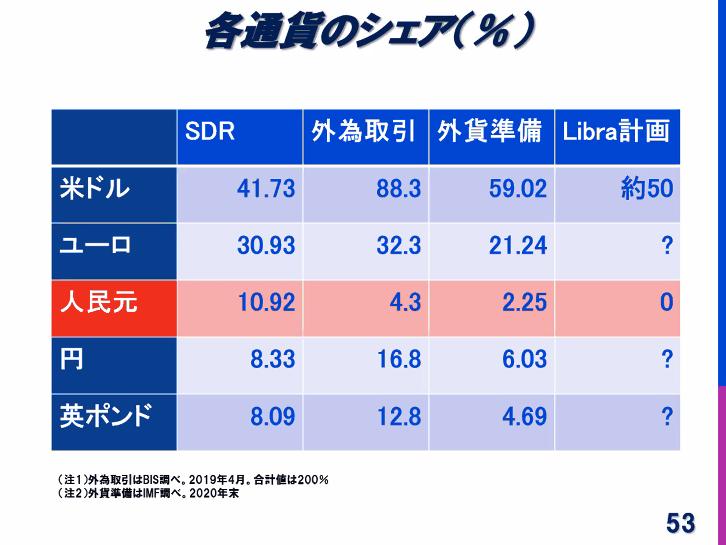 f:id:niwatako:20210430173428p:plain