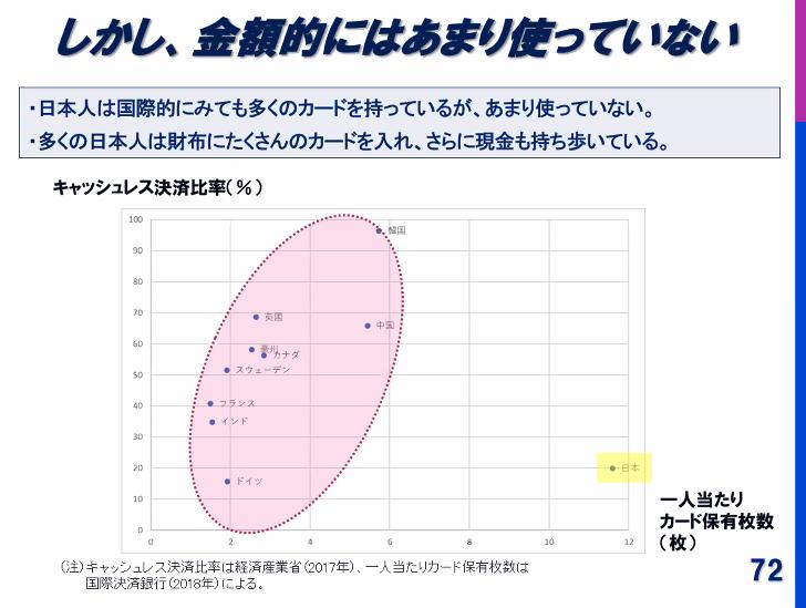f:id:niwatako:20210430174010p:plain