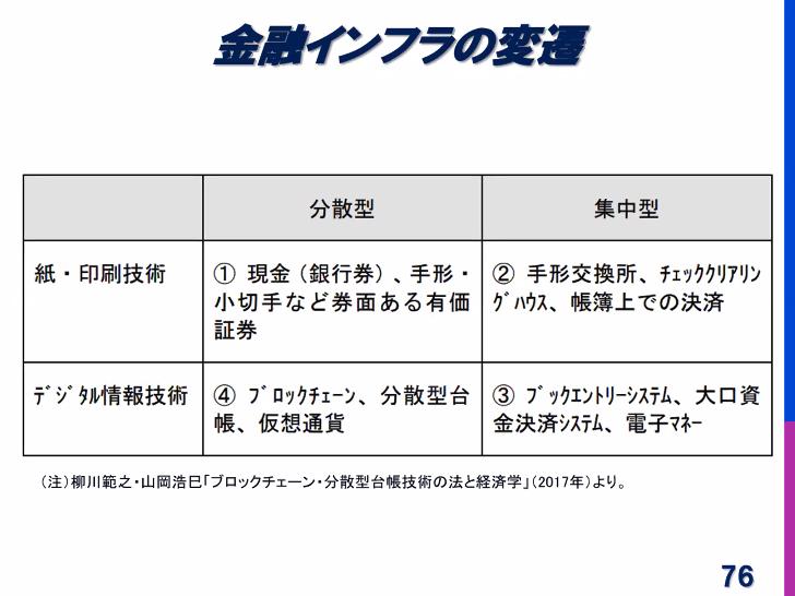 f:id:niwatako:20210430174209p:plain