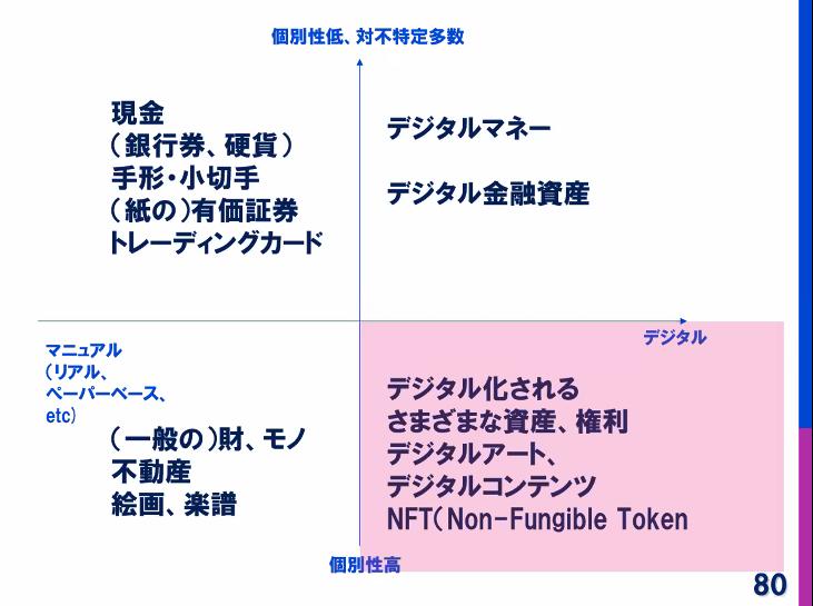 f:id:niwatako:20210430174453p:plain