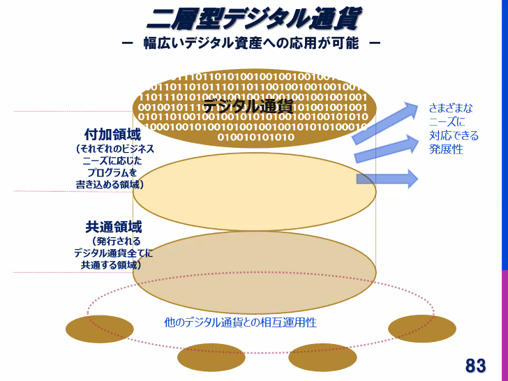 f:id:niwatako:20210430174546p:plain