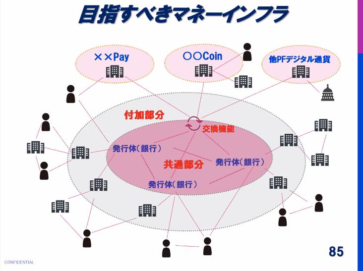 f:id:niwatako:20210430174800p:plain