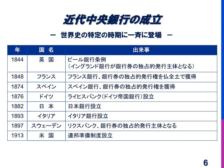 f:id:niwatako:20210617104442p:plain