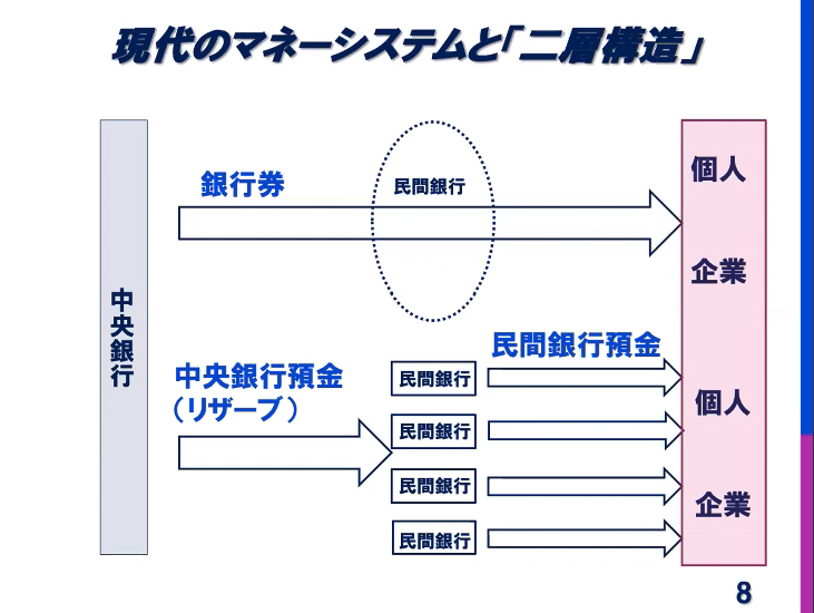 f:id:niwatako:20210617104750p:plain