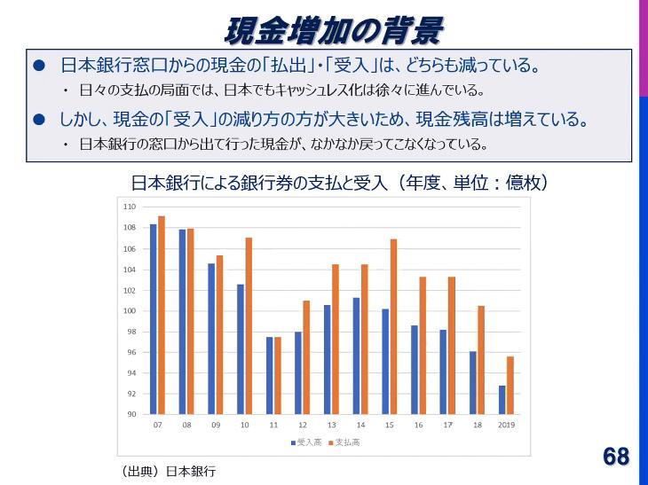 f:id:niwatako:20210617120249p:plain