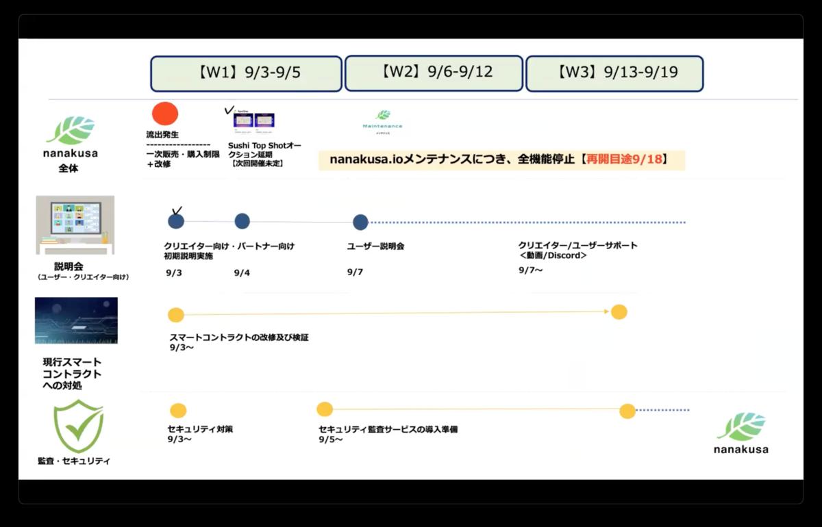 f:id:niwatako:20210907233903p:plain