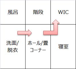 f:id:niwatoie:20170315144957p:plain