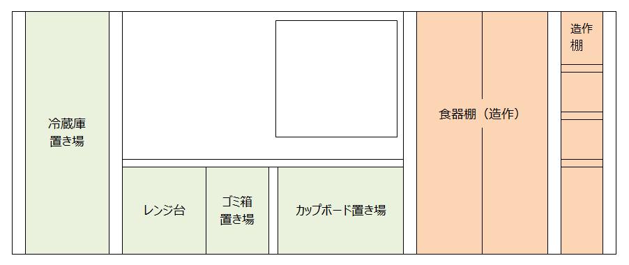 f:id:niwatoie:20170328140949p:plain