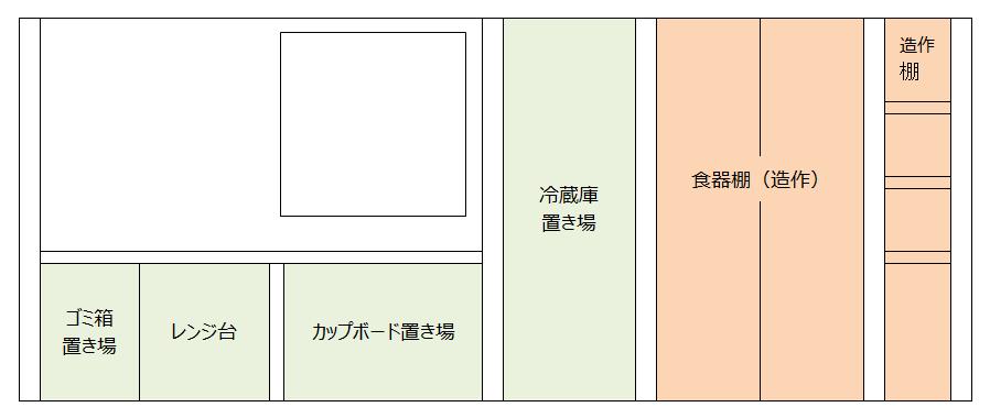 f:id:niwatoie:20170328152416p:plain
