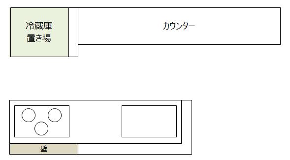 f:id:niwatoie:20170328162653p:plain