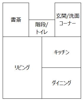 f:id:niwatoie:20170331134243p:plain