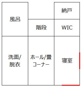 f:id:niwatoie:20170407143131p:plain