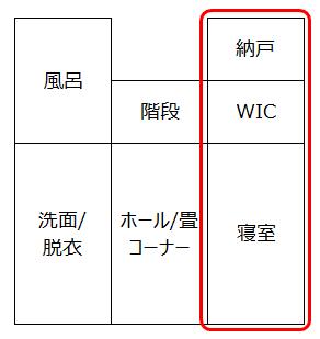 f:id:niwatoie:20170407210222p:plain