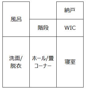 f:id:niwatoie:20180701225959p:plain