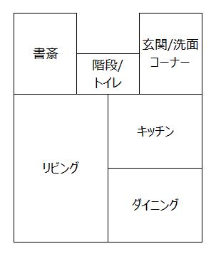f:id:niwatoie:20180728092212p:plain