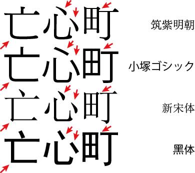 f:id:nixeneko:20140506164747p:plain