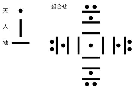 f:id:nixeneko:20150221103458p:plain