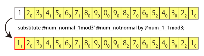 f:id:nixeneko:20150504015520p:plain