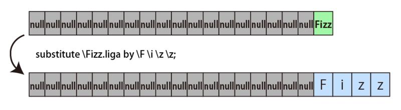 f:id:nixeneko:20150504032003p:plain